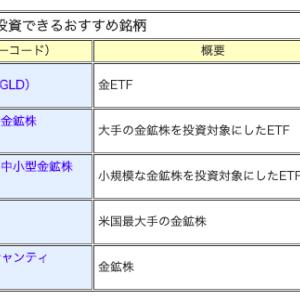 【ETF研究】今さら聞けないゴールド投資!え、こんな色々あるの?選ぶなら1326SPDRゴールドシェアがGLD。