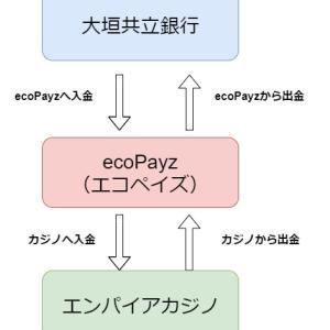 エンパイアカジノ 大垣共立銀行