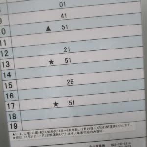 19.12.10(空想)