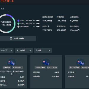 【トライオートFX】現況報告 2020-7-28