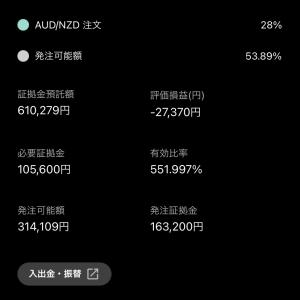 不労所得【トライオートFX】現況報告 2020-11-16 11月収支+11199円