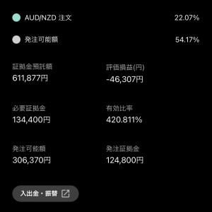 不労所得【トライオートFX】現況報告 2020-11-23 11月収支+14215円