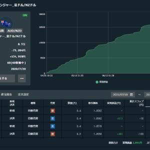 不労所得【トライオートFX】現況報告 2021-07-23
