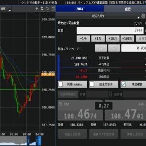 【裁量】7/12 USD/JPY long 20pips 勝利!