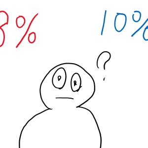 税率8%と10%の基準