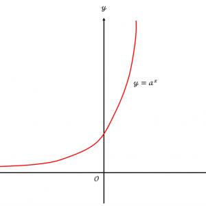 所得税は本当に累進課税なのか数学的に考えてみた