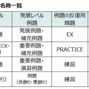 【数学 チャート式】色別の比較説明と選び方!