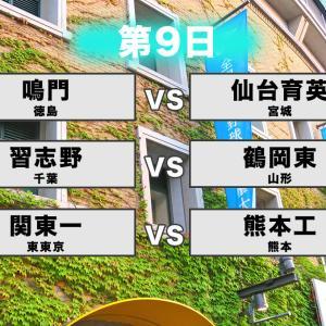 【甲子園2019】第9日 8月14日(水)2回戦