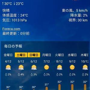 快適だが タイ人には寒い朝?