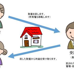 家族信託の委託者と受託者と受益者