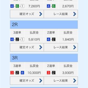 結果発表〜