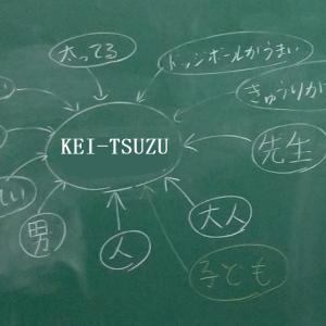 本日の授業 1年生国語 「同じものも視点を変えてみると・・・」~シンキングツールを使用して多面的にものを見てみる~