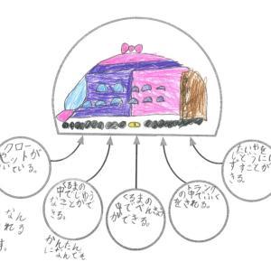1年生 国語「じどう車くらべ~オリジナルの車をシンキングツールを使って考える~」