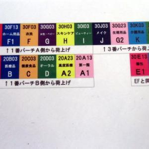 ☆ マツキヨ物流センター リーチリフトパイロット!