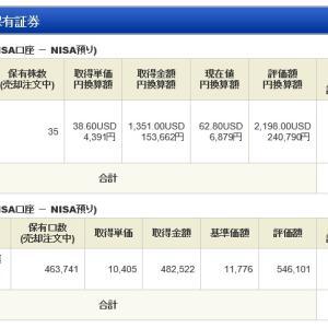 ジュニア NISA - 19 Week 50(88 週目 : +150,707 円)x 2
