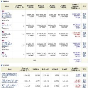 NISA - 20 Week 9 (99 週目 : -11.4 万円)