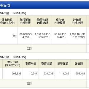 ジュニア NISA - 20 Week 9 (99 週目 : +6.5 万円)x 2