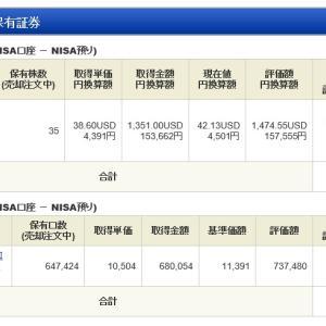 ジュニア NISA - 20 Week 25(115 週目 : +6.1 万円)x 2