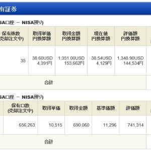 ジュニア NISA - 20 Week 26(116 週目 : +4.2 万円)x 2