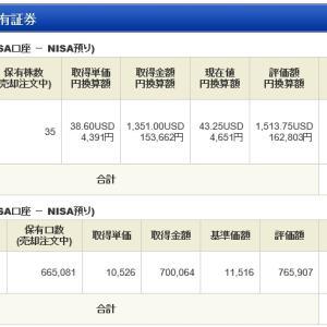 ジュニア NISA - 20 Week 27(117 週目 : +7.5 万円)x 2