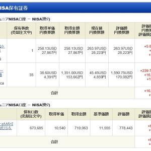 ジュニア NISA - 20 Week 28(118 週目 : +8.5 万円)x 2