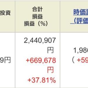 ジュニア NISA - 21 Week 15(157 週目 : +67.0 万円)x 2