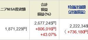 ジュニア NISA - 21 Week 26(168 週目 : +85.9 万円)x 2