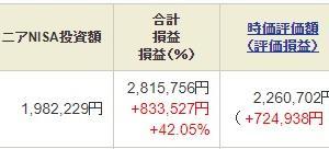 ジュニア NISA - 21 Week 27(169 週目 : +83.3 万円)x 2