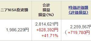 ジュニア NISA - 21 Week 29(171 週目 : +82.8 万円)x 2
