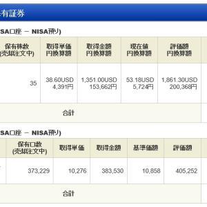ジュニア NISA - 19 Week 29(67 週目 : +68,428 円)x 2