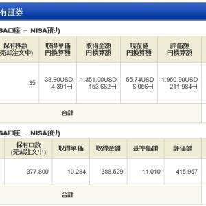 ジュニア NISA - 19 Week 30(68 週目 : +85,750 円)x 2