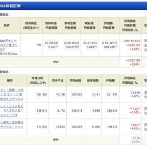 NISA - 19 Week 31 (70 週目 : + 77,336 円)