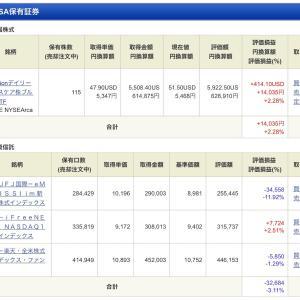 NISA - 19 Week 32 (71 週目 : -6,641 円)