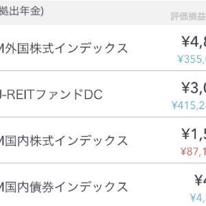 J-REIT の強いコト!