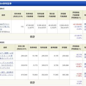 NISA - 19 Week 34(72 週目 : -10,648円)