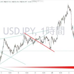 ドル円下落が止まらない!