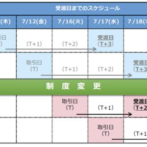 【権利確定日注意!】株式の決済期間短縮化されました!