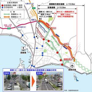 函館新外環状道路の環境視察