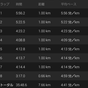 マラソン何キロ走れる?