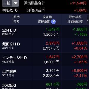 持ち株日誌(9/22)
