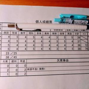 神奈川県 高校受験 併願制度とは アドバイス付きで解説します