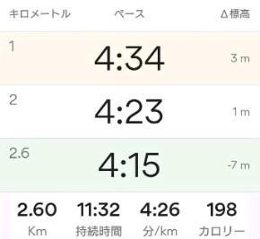 山形5時間リレーマラソン楽しかった