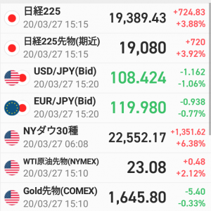 前日比724円83銭高・・・