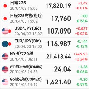 前日比1円47銭高・・・