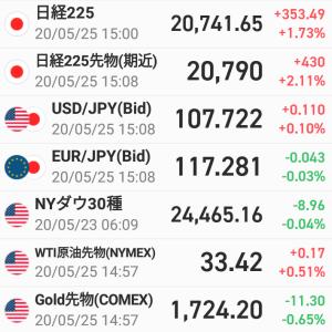 前営業日比353円49銭高・・・