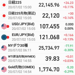 前日比24円23銭高・・・含み損昨日の倍ですけど