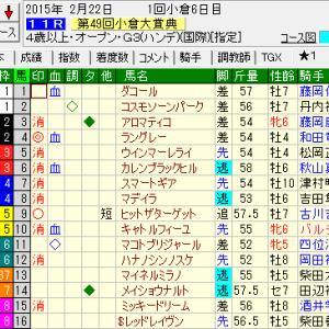第49回小倉大賞典 買い目