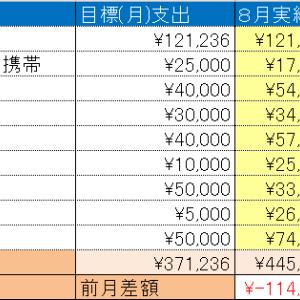 【家計簿公開】2019年8月分 4人家族