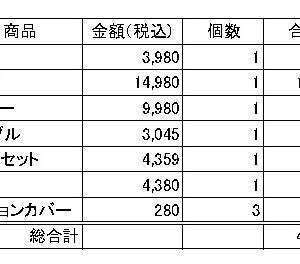 消費税上がったし、予算を決めて家具選んでみた。6帖、予算5万円