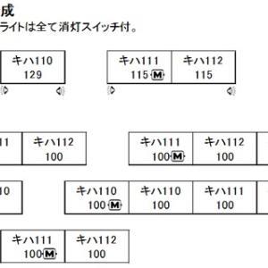 入線日記168 KATO キハ110系